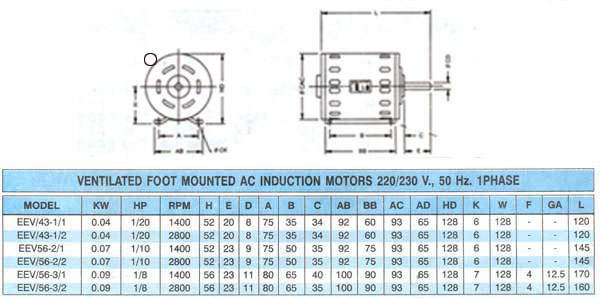 Foot Mounting Type Single Phase AC Motors